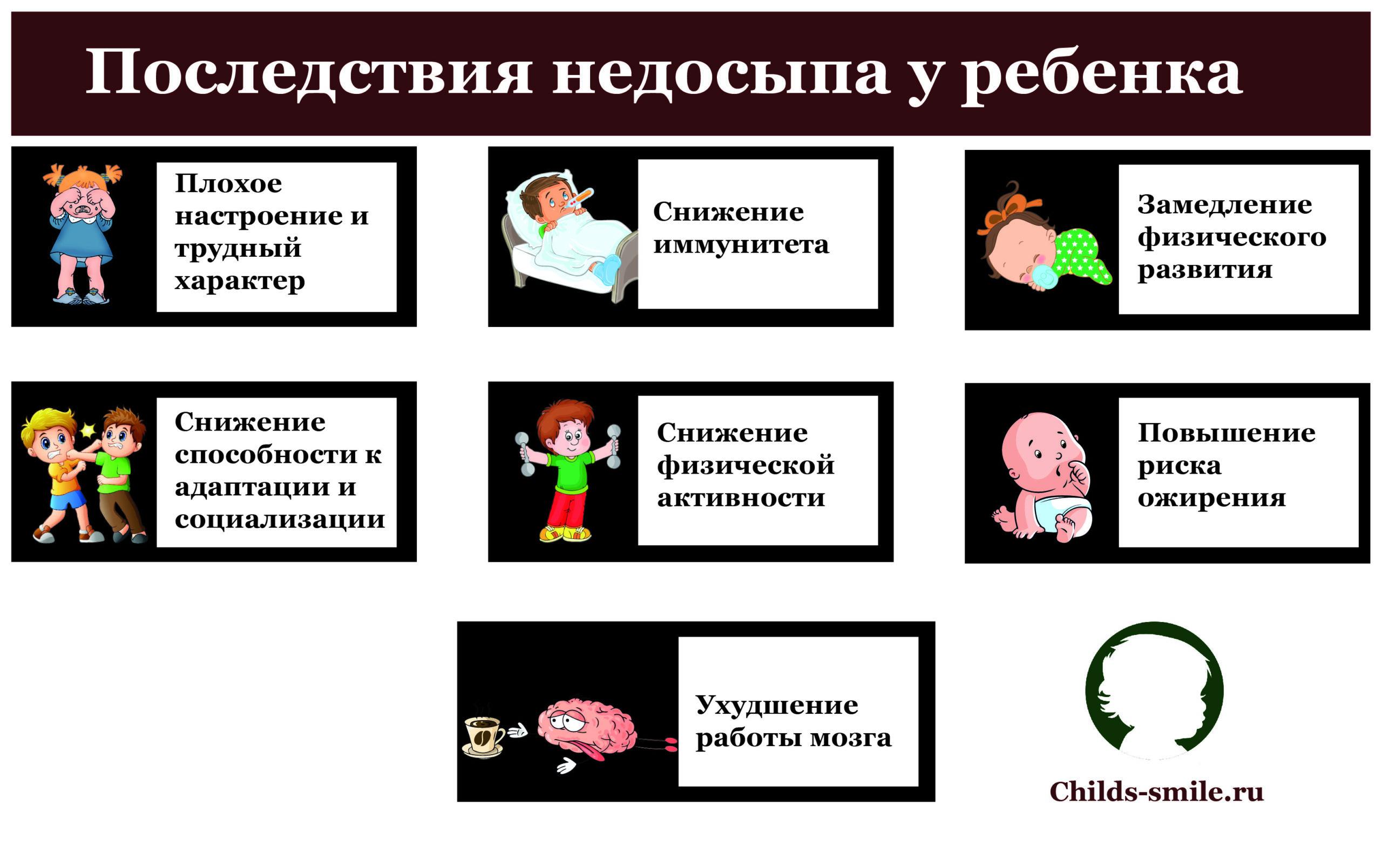 Почему важен сон для детей: последствия недосыпа